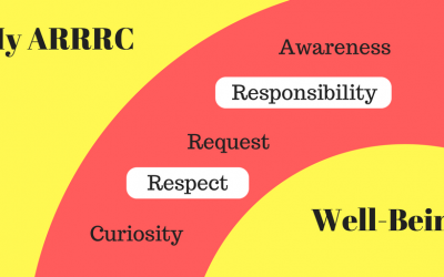 MANAGING OUR WELL-BEING: PART 4, OUR ARRRC, RESPONSIBILITY & RESPECT