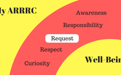 MANAGING OUR WELL-BEING: PART 5, OUR ARRRC, REQUEST