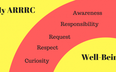 MANAGING OUR WELL-BEING: PART 2, INTRODUCING OUR ARRRC