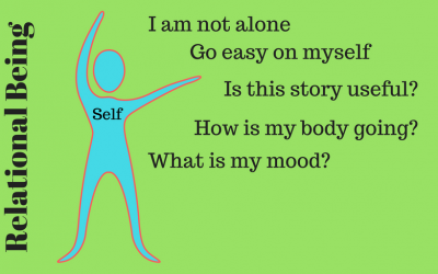 MANAGING OUR WELL-BEING: PART 6, WE ARE NOT ALONE AND GO EASY ON OURSELVES