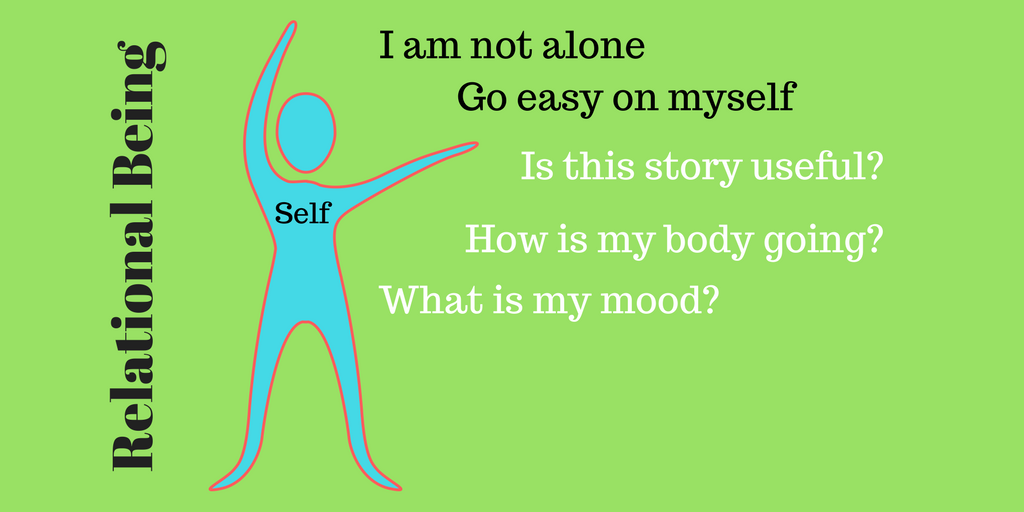 MANAGING OUR WELL-BEING: PART 7, OUR STORIES, MOODS AND BODIES5 min read