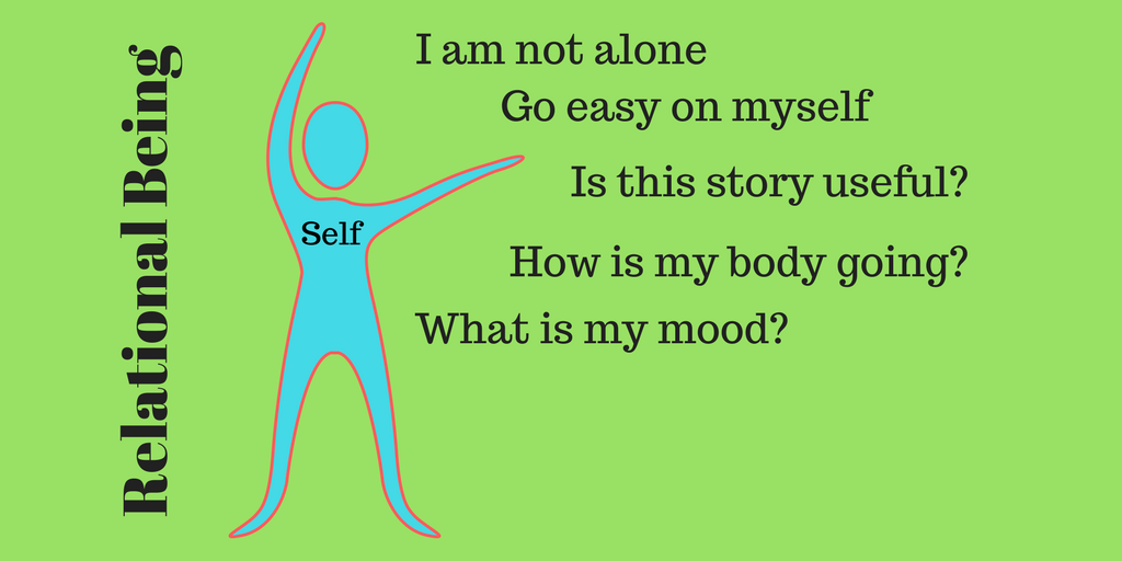 MANAGING OUR WELL-BEING: PART 6, WE ARE NOT ALONE AND GO EASY ON OURSELVES7 min read